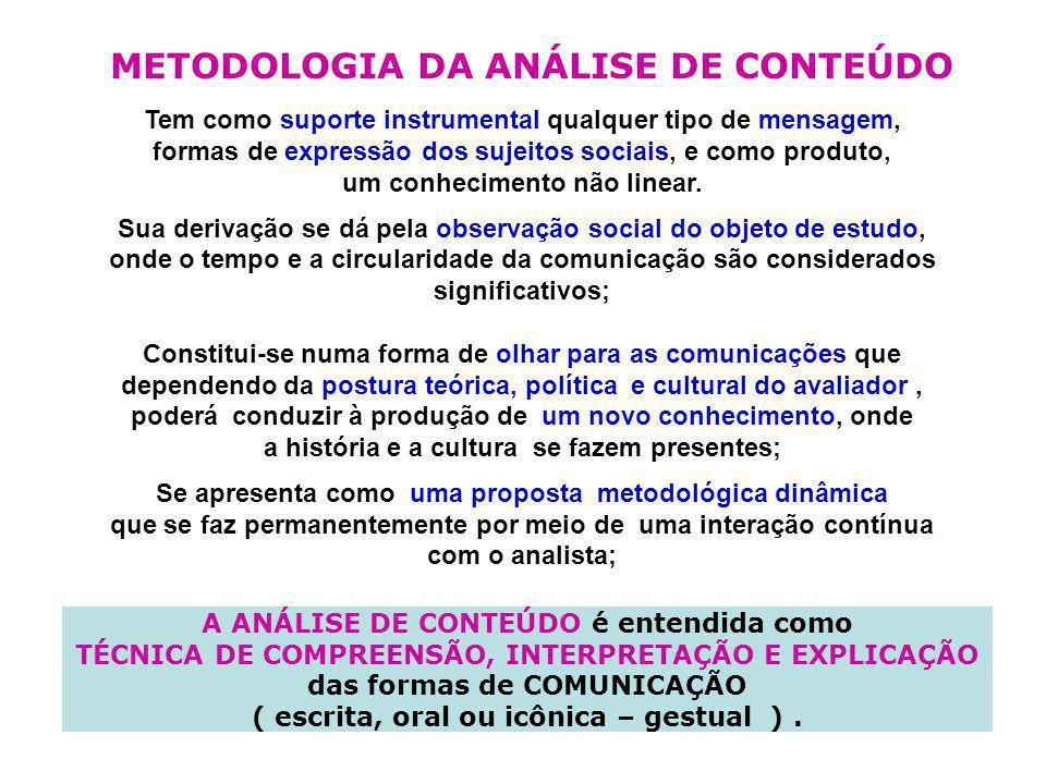 METODOLOGIA DA ANÁLISE DE CONTEÚDO