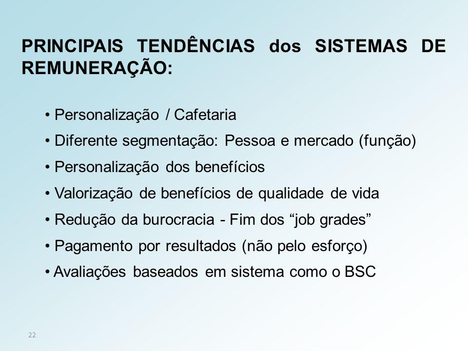 PRINCIPAIS TENDÊNCIAS dos SISTEMAS DE REMUNERAÇÃO: