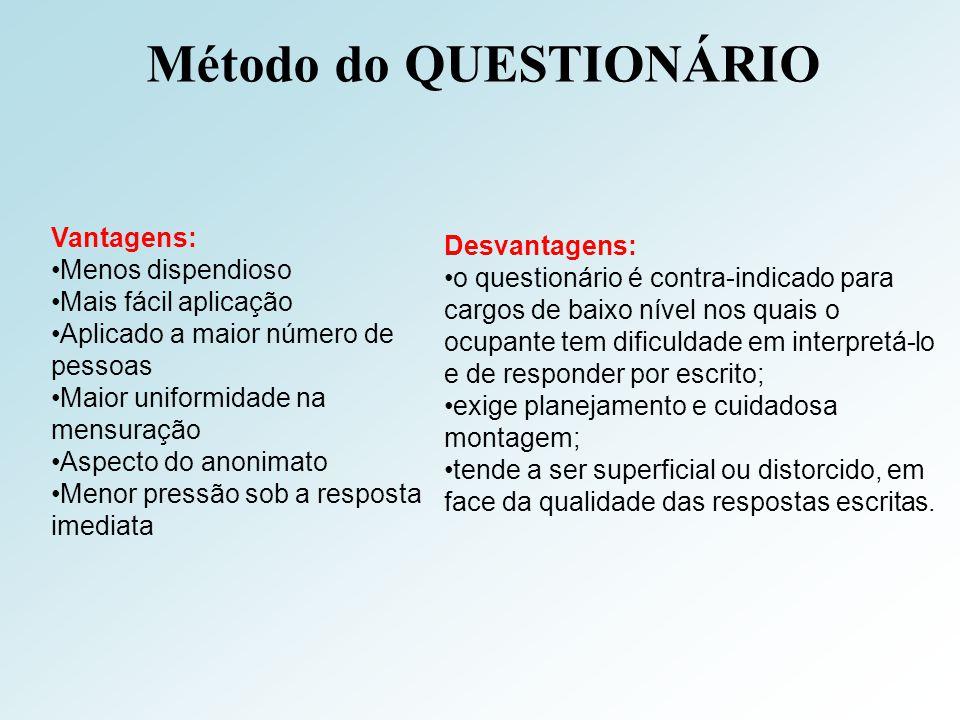 Método do QUESTIONÁRIO