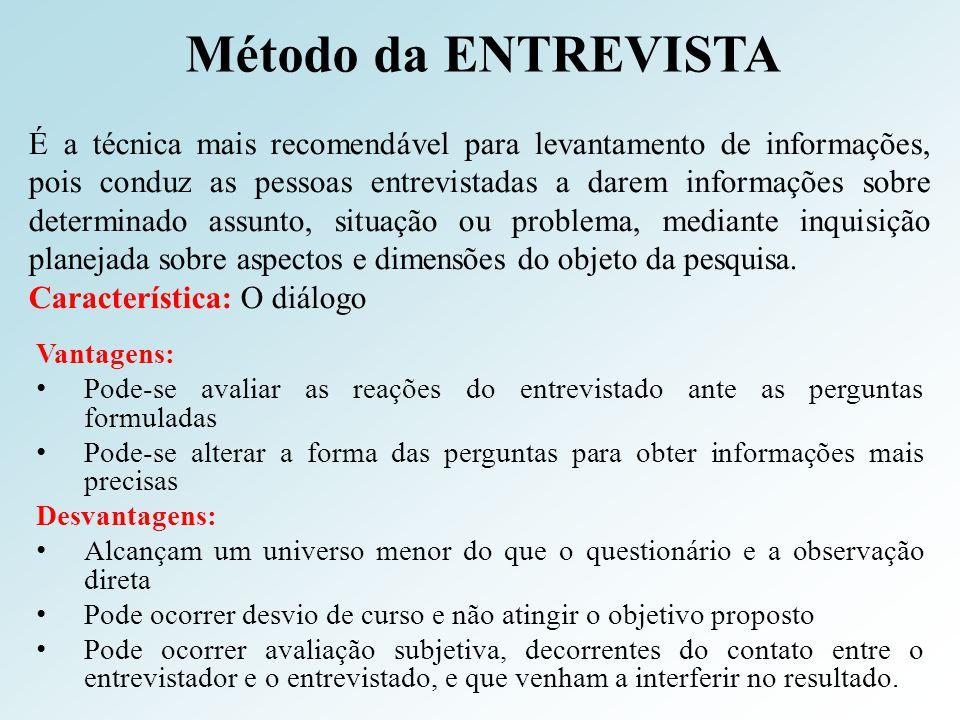 Método da ENTREVISTA