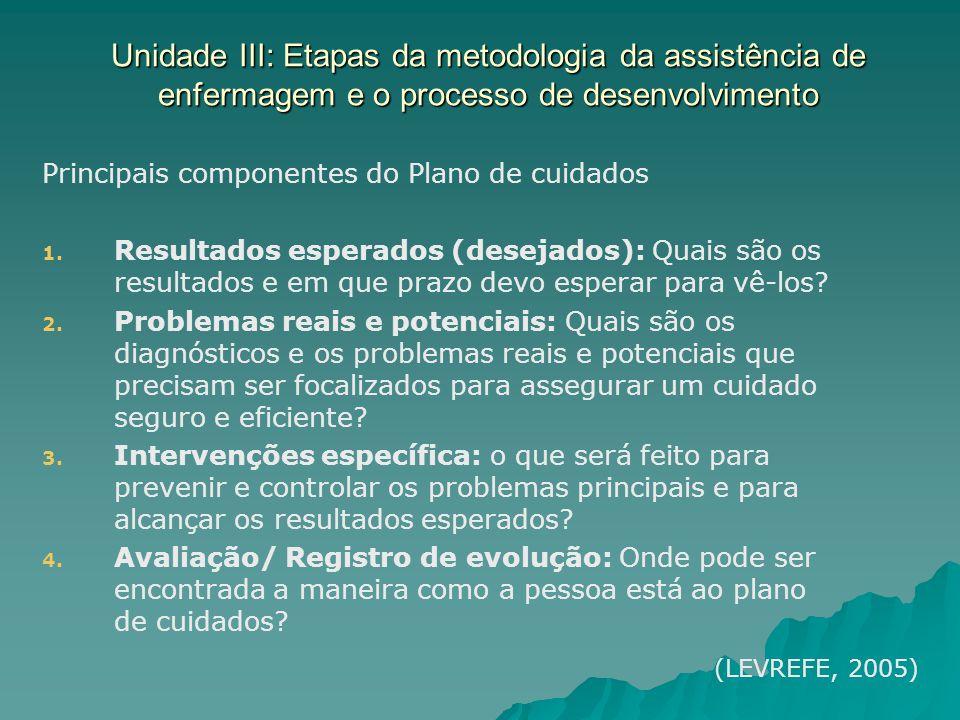 Unidade III: Etapas da metodologia da assistência de enfermagem e o processo de desenvolvimento
