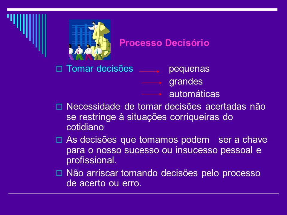 Processo Decisório Tomar decisões pequenas. grandes. automáticas.