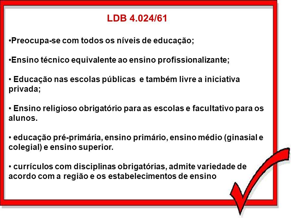 LDB 4.024/61 Preocupa-se com todos os níveis de educação;