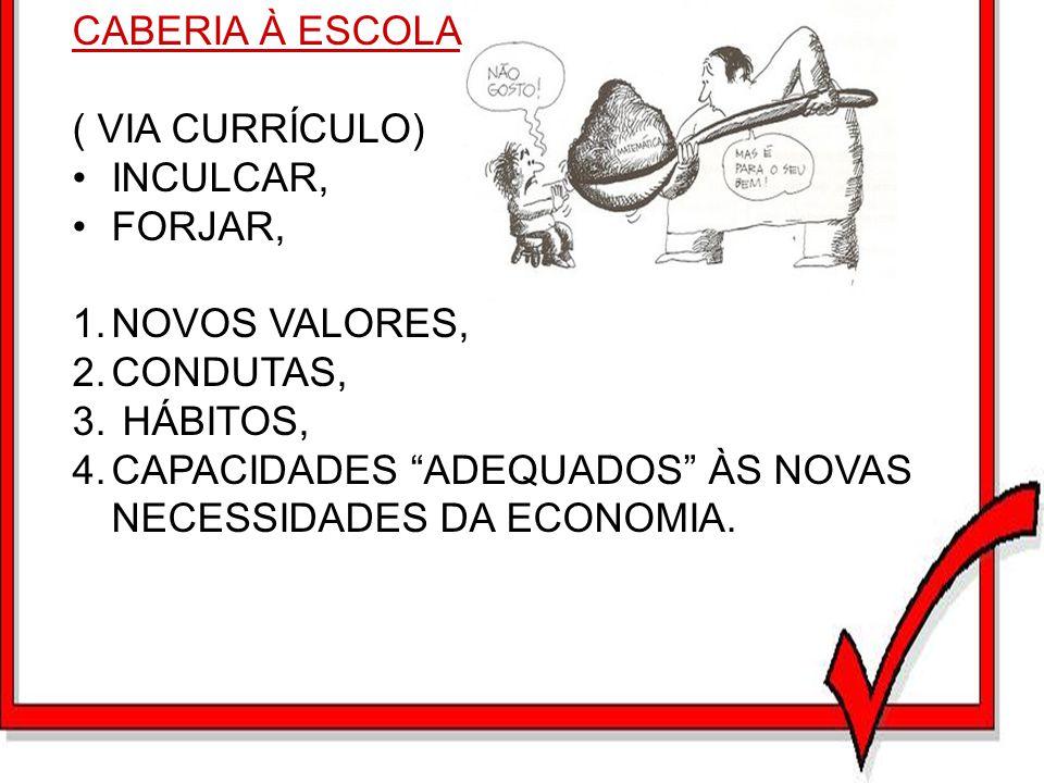 CABERIA À ESCOLA ( VIA CURRÍCULO) INCULCAR, FORJAR, NOVOS VALORES, CONDUTAS, HÁBITOS,