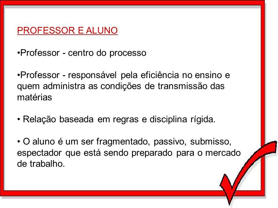 PROFESSOR E ALUNO Professor - centro do processo.