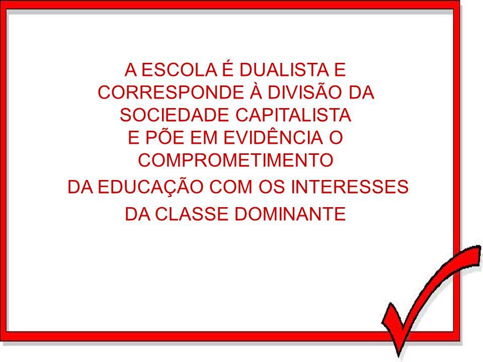 CORRESPONDE À DIVISÃO DA SOCIEDADE CAPITALISTA