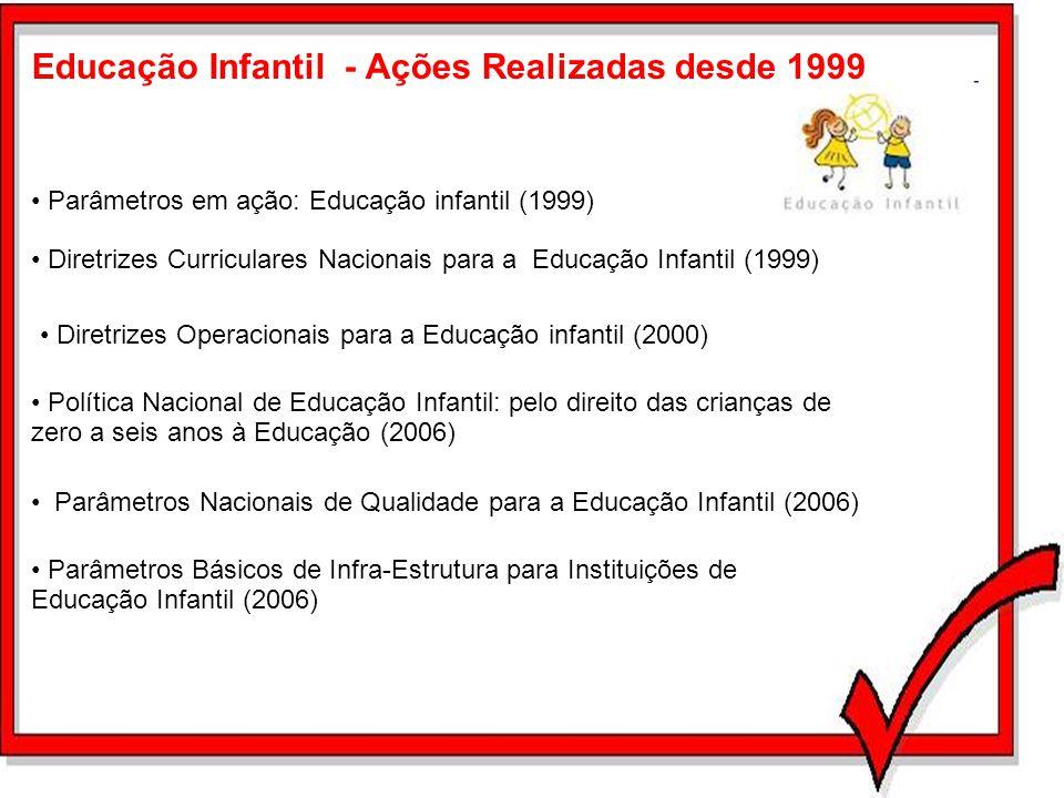 Educação Infantil - Ações Realizadas desde 1999