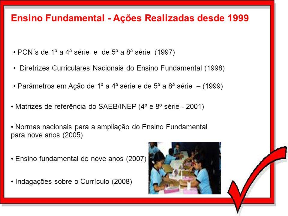 Ensino Fundamental - Ações Realizadas desde 1999