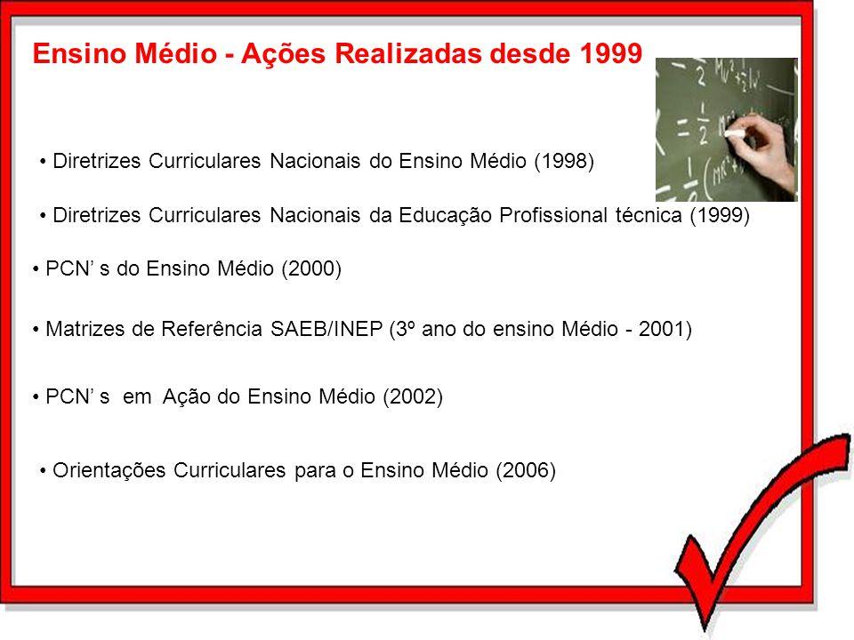 Ensino Médio - Ações Realizadas desde 1999
