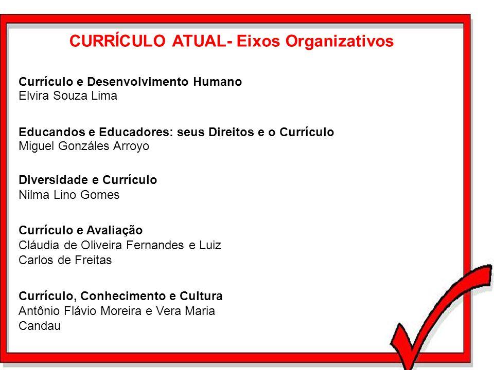 CURRÍCULO ATUAL- Eixos Organizativos