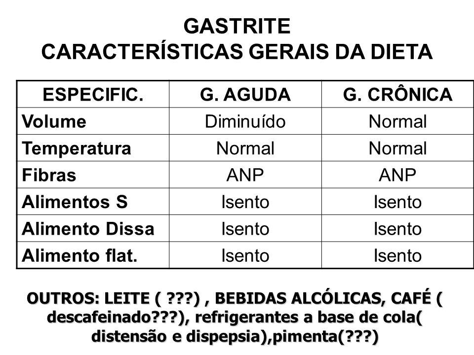 GASTRITE CARACTERÍSTICAS GERAIS DA DIETA