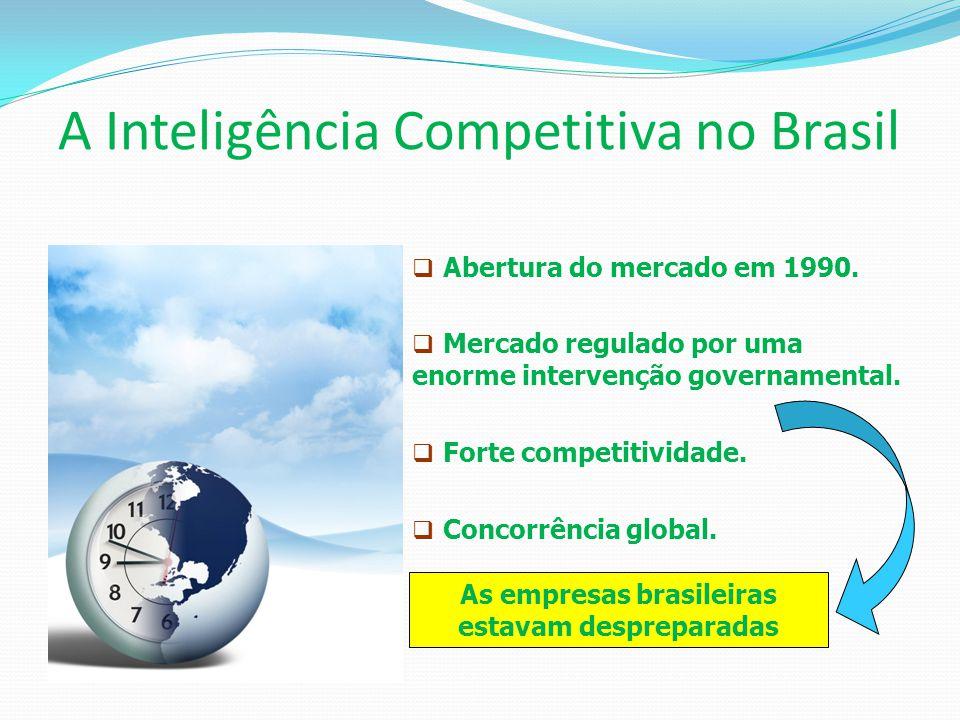 A Inteligência Competitiva no Brasil