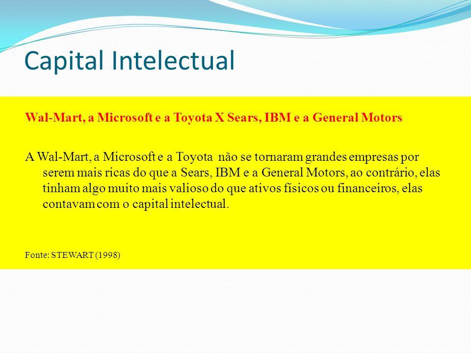 Capital Intelectual Wal-Mart, a Microsoft e a Toyota X Sears, IBM e a General Motors.