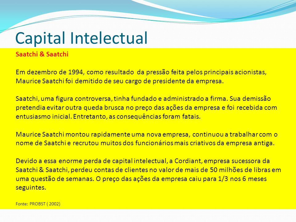 Capital Intelectual Saatchi & Saatchi