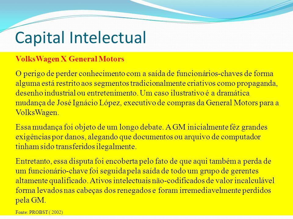 Capital Intelectual VolksWagen X General Motors