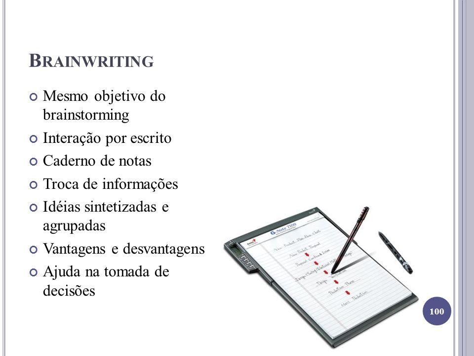 Brainwriting Mesmo objetivo do brainstorming Interação por escrito