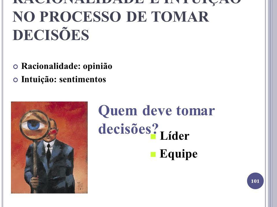 RACIONALIDADE E INTUIÇÃO NO PROCESSO DE TOMAR DECISÕES