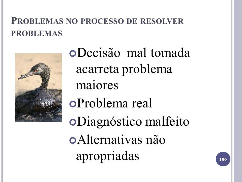 Problemas no processo de resolver problemas