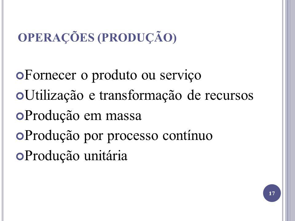 Fornecer o produto ou serviço Utilização e transformação de recursos
