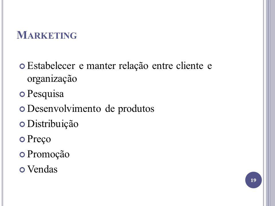 Marketing Estabelecer e manter relação entre cliente e organização