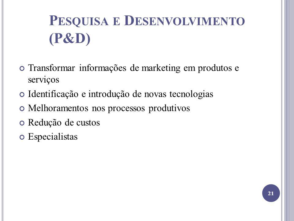 Pesquisa e Desenvolvimento (P&D)