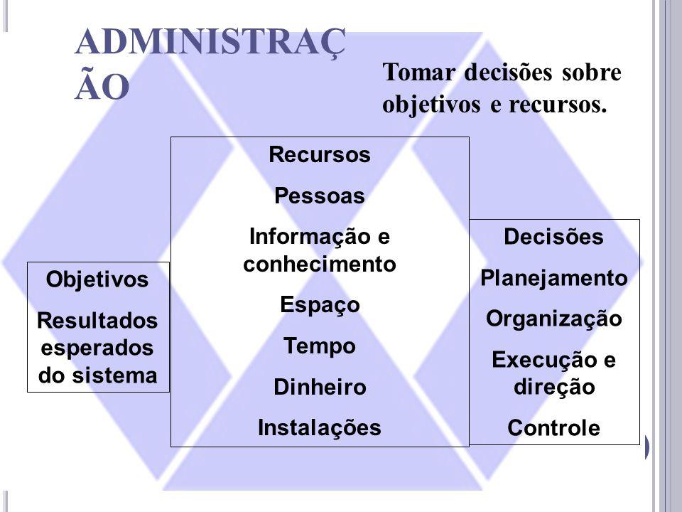Informação e conhecimento Resultados esperados do sistema