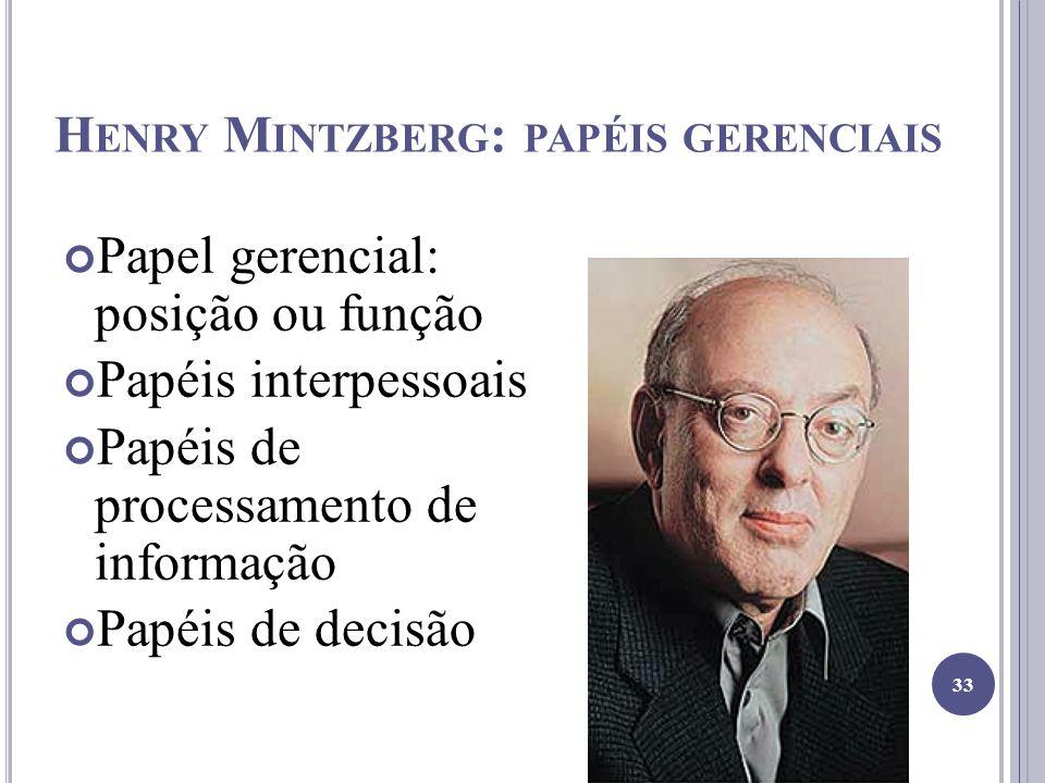 Henry Mintzberg: papéis gerenciais