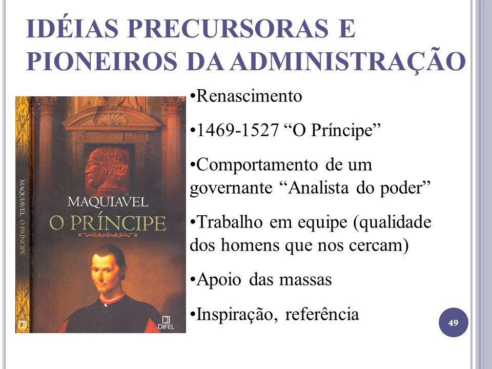 IDÉIAS PRECURSORAS E PIONEIROS DA ADMINISTRAÇÃO
