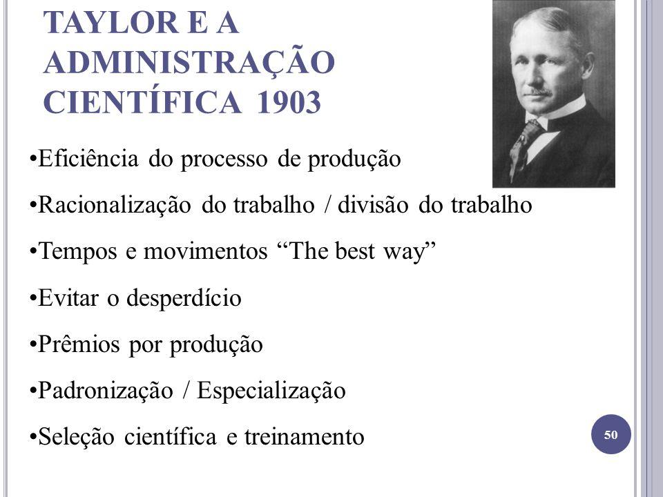 TAYLOR E A ADMINISTRAÇÃO CIENTÍFICA 1903