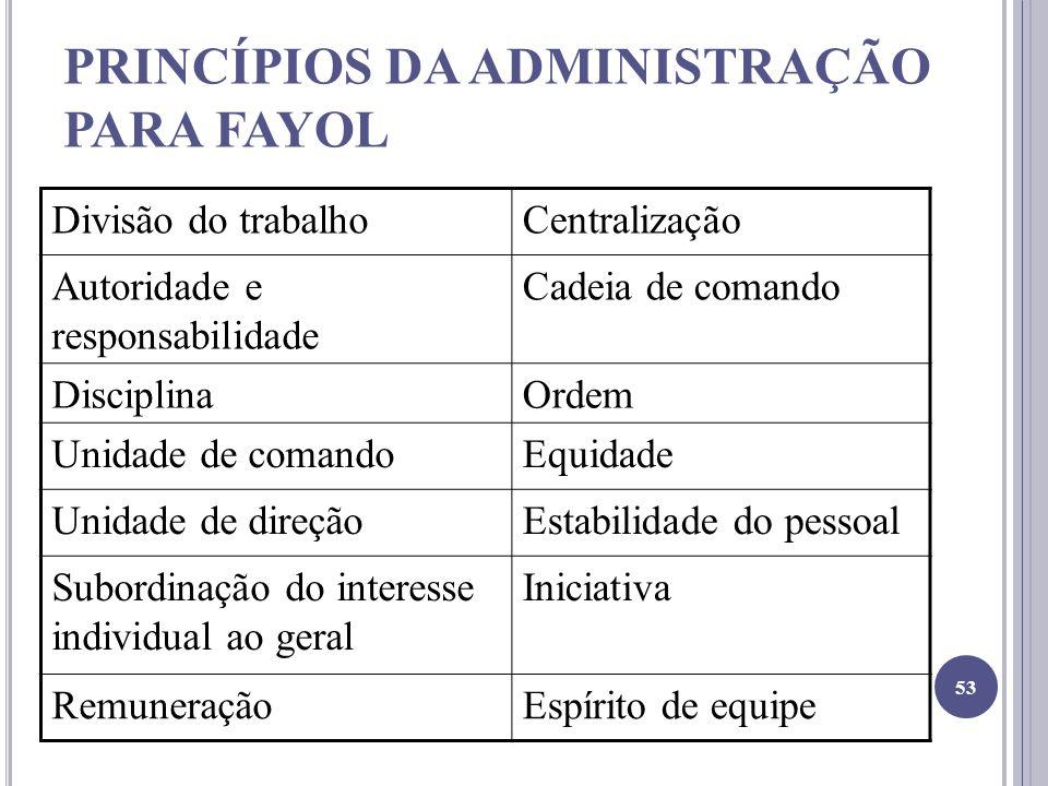PRINCÍPIOS DA ADMINISTRAÇÃO PARA FAYOL