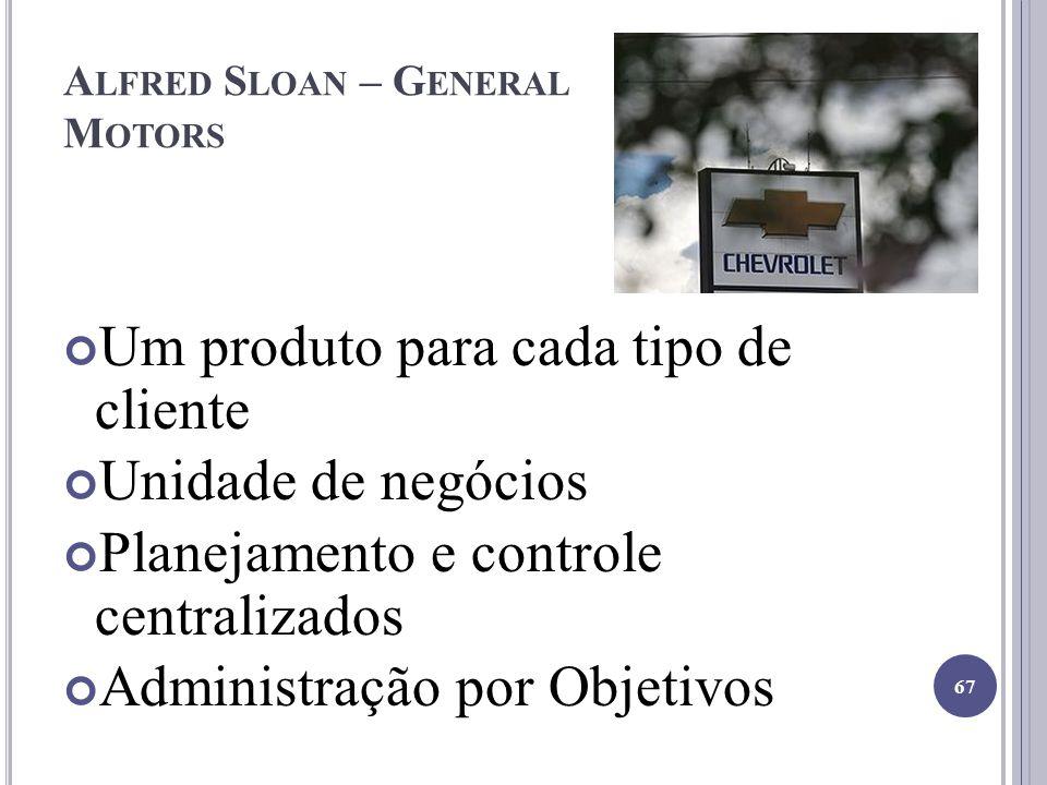 Alfred Sloan – General Motors