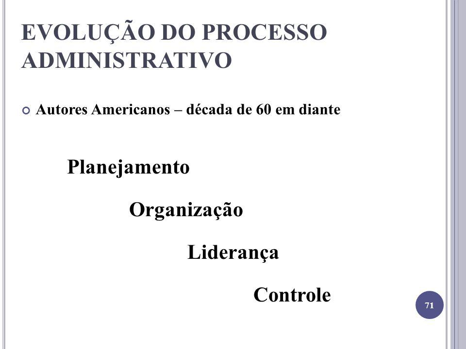 EVOLUÇÃO DO PROCESSO ADMINISTRATIVO