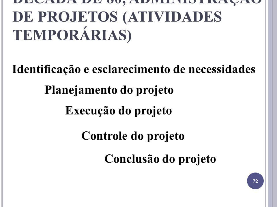 DÉCADA DE 80, ADMINISTRAÇÃO DE PROJETOS (ATIVIDADES TEMPORÁRIAS)