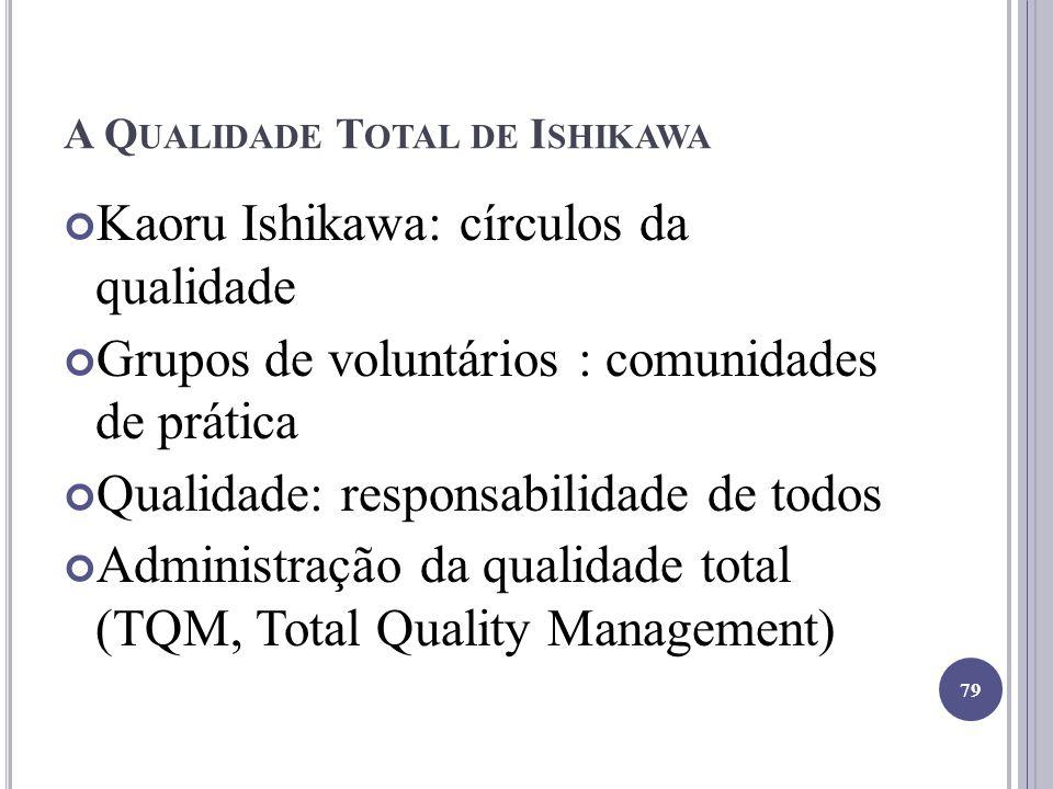 A Qualidade Total de Ishikawa