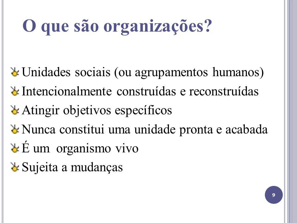 O que são organizações Unidades sociais (ou agrupamentos humanos)