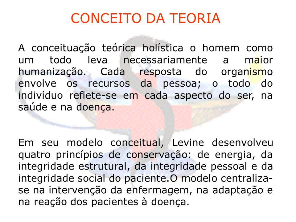 CONCEITO DA TEORIA