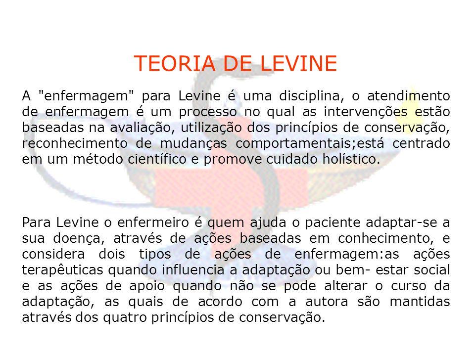 TEORIA DE LEVINE