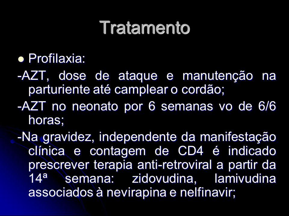 Tratamento Profilaxia: