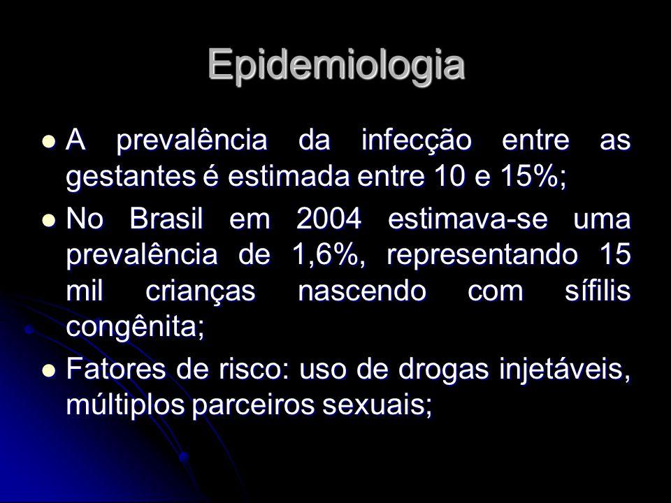 Epidemiologia A prevalência da infecção entre as gestantes é estimada entre 10 e 15%;