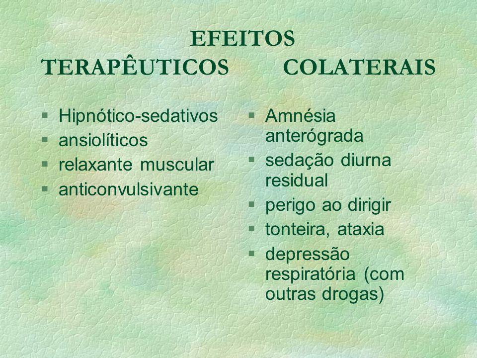 EFEITOS TERAPÊUTICOS COLATERAIS