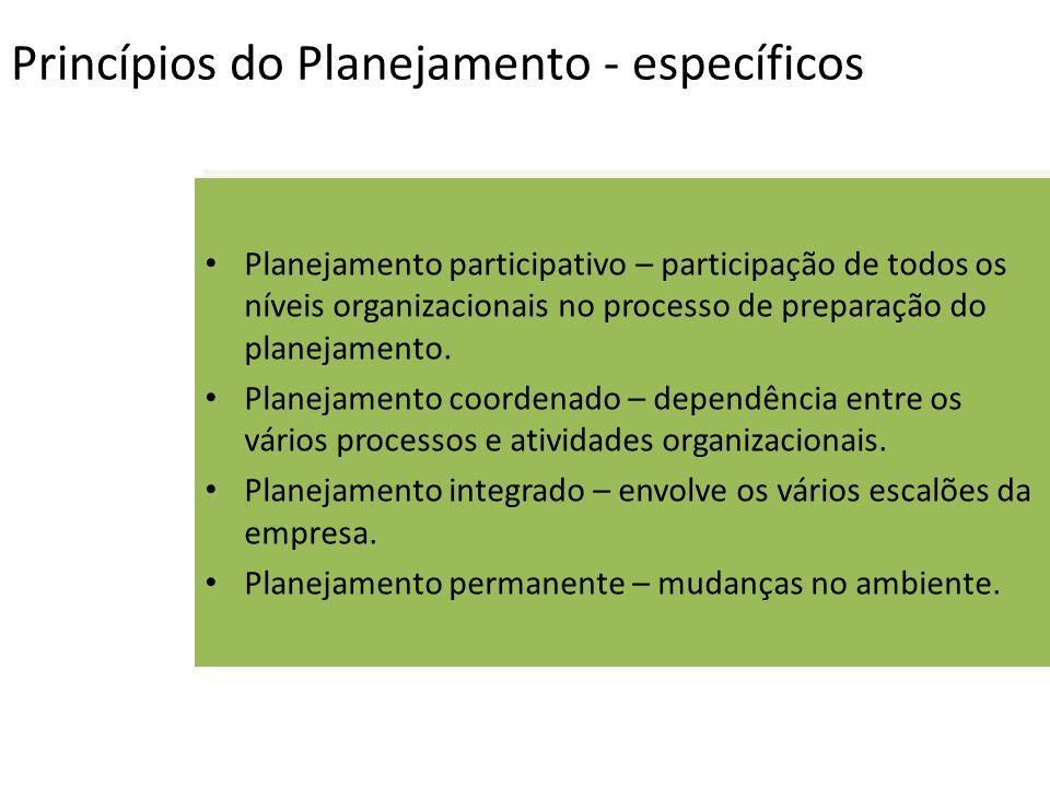 Princípios do Planejamento - específicos