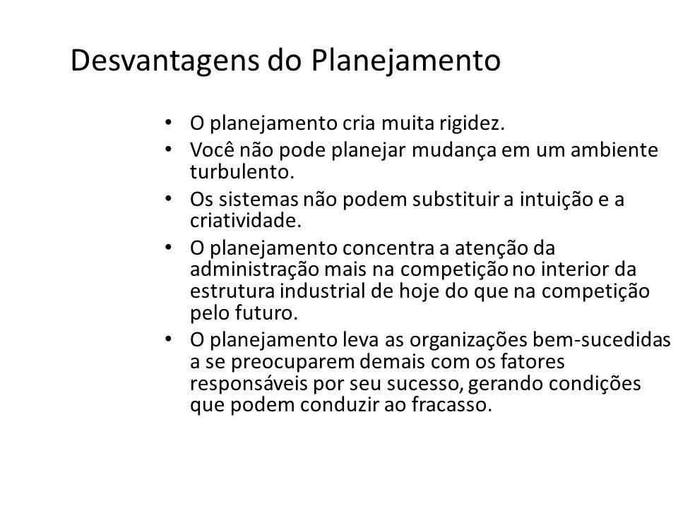 Desvantagens do Planejamento