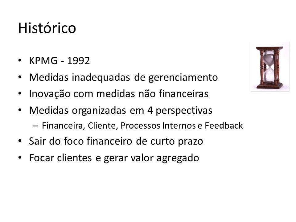 Histórico KPMG - 1992 Medidas inadequadas de gerenciamento