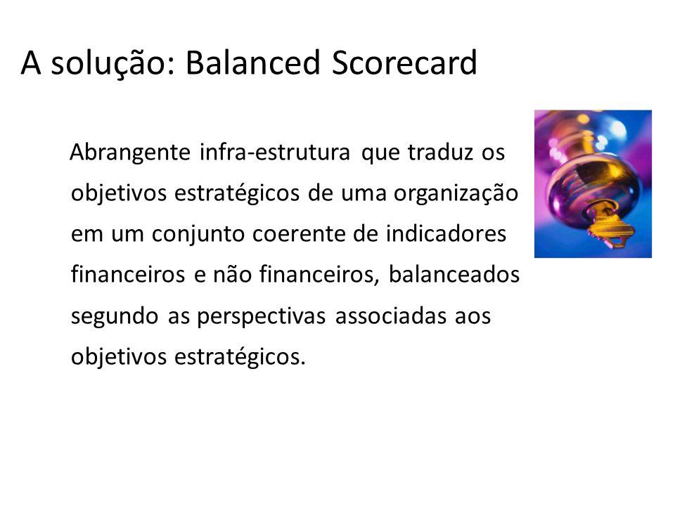 A solução: Balanced Scorecard
