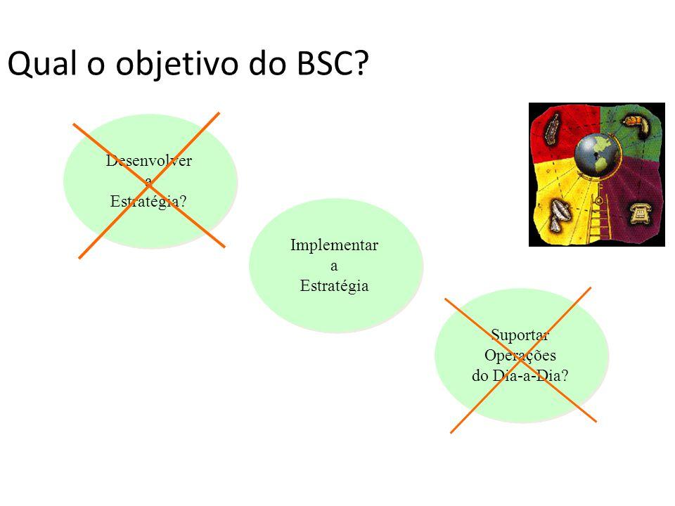 Qual o objetivo do BSC Desenvolver a Estratégia Implementar a