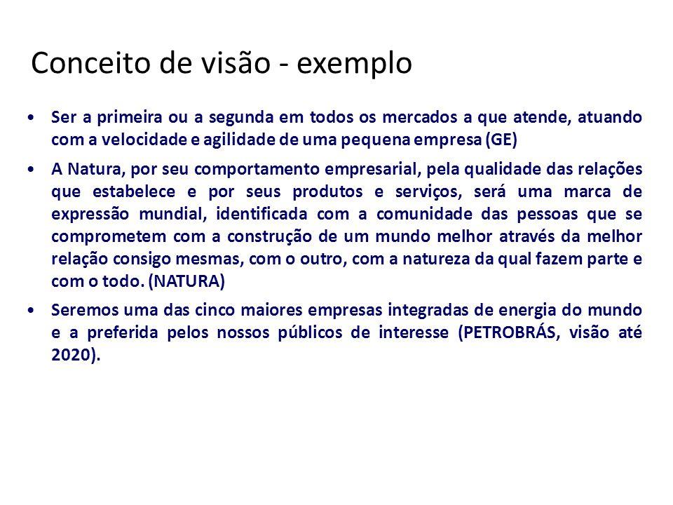 Conceito de visão - exemplo