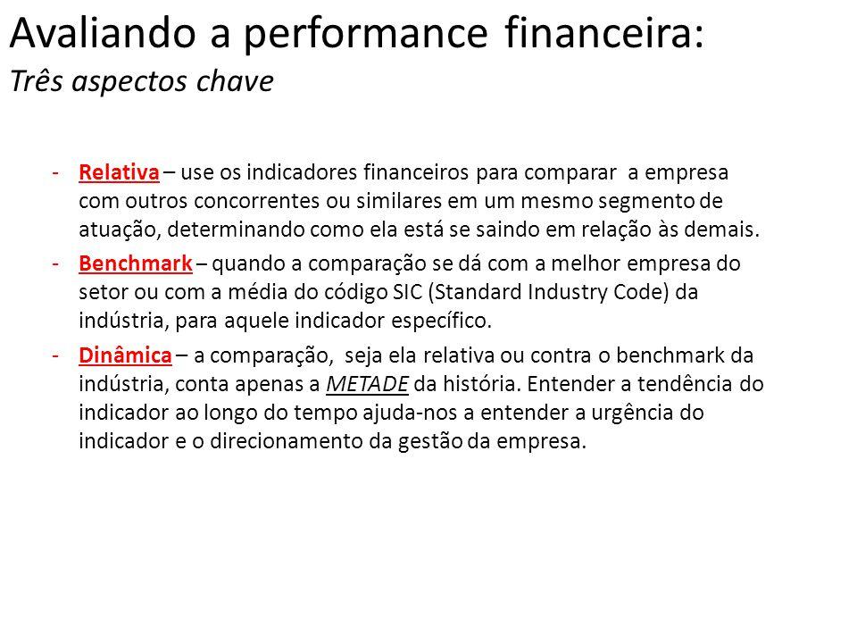 Avaliando a performance financeira: Três aspectos chave
