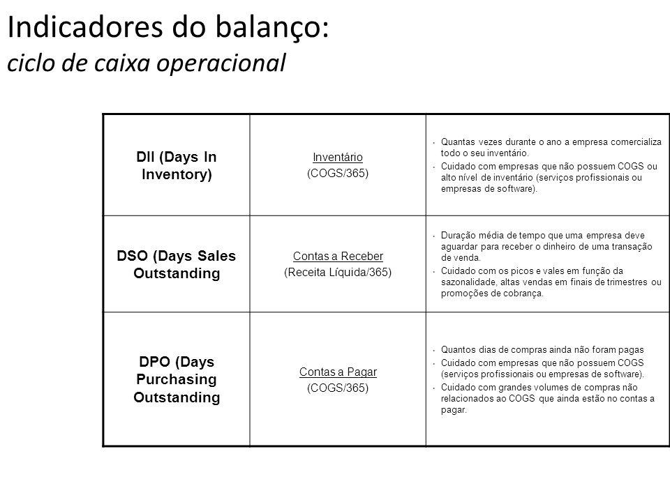 Indicadores do balanço: ciclo de caixa operacional