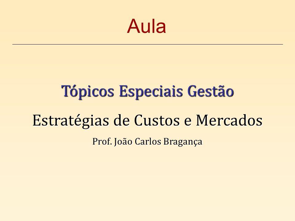 Aula Tópicos Especiais Gestão Estratégias de Custos e Mercados