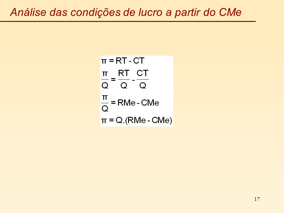 Análise das condições de lucro a partir do CMe